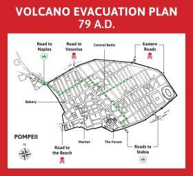 Evacuation of Pompeii
